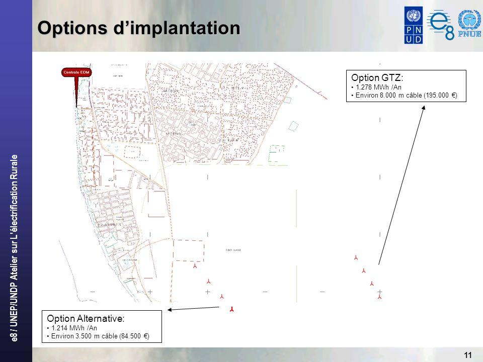 e8 / UNEP/UNDP Atelier sur L'électrification Rurale 11 Options dimplantation Option GTZ: 1.278 MWh /An Environ 8.000 m câble (195.000 ) Option Alterna