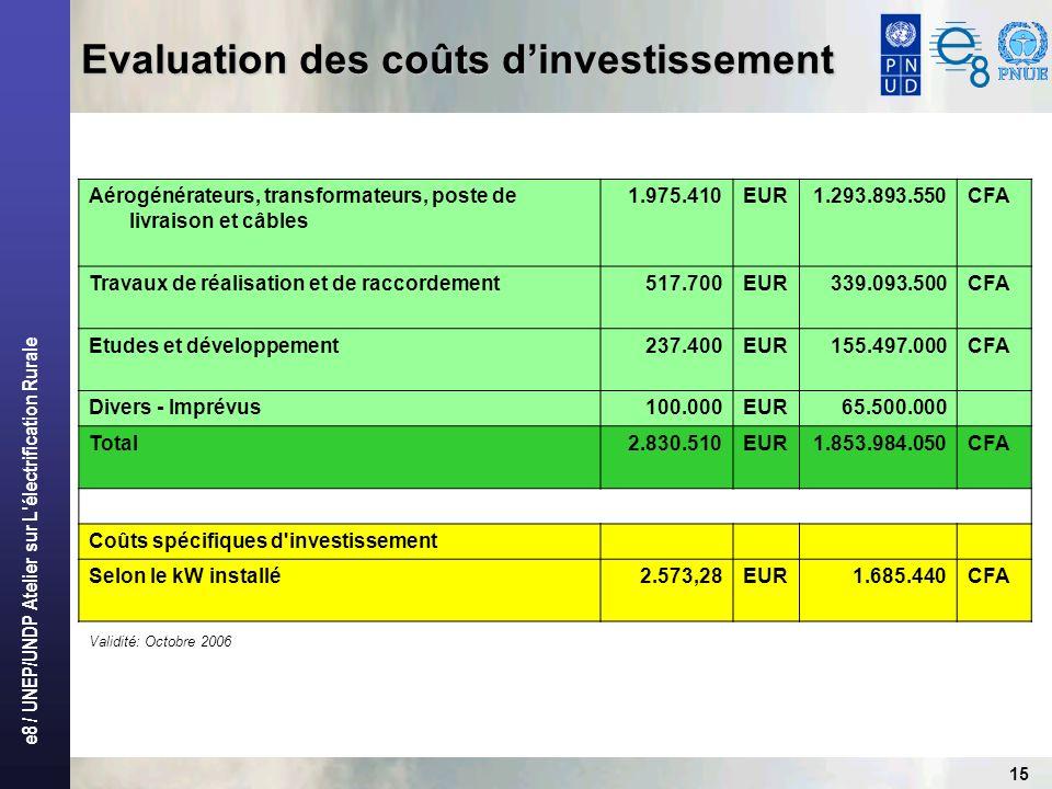 e8 / UNEP/UNDP Atelier sur L'électrification Rurale 15 Evaluation des coûts dinvestissement Aérogénérateurs, transformateurs, poste de livraison et câ