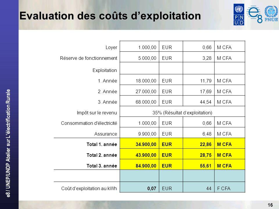 e8 / UNEP/UNDP Atelier sur L'électrification Rurale 16 Evaluation des coûts dexploitation Loyer1.000,00EUR0,66M CFA Réserve de fonctionnement5.000,00E
