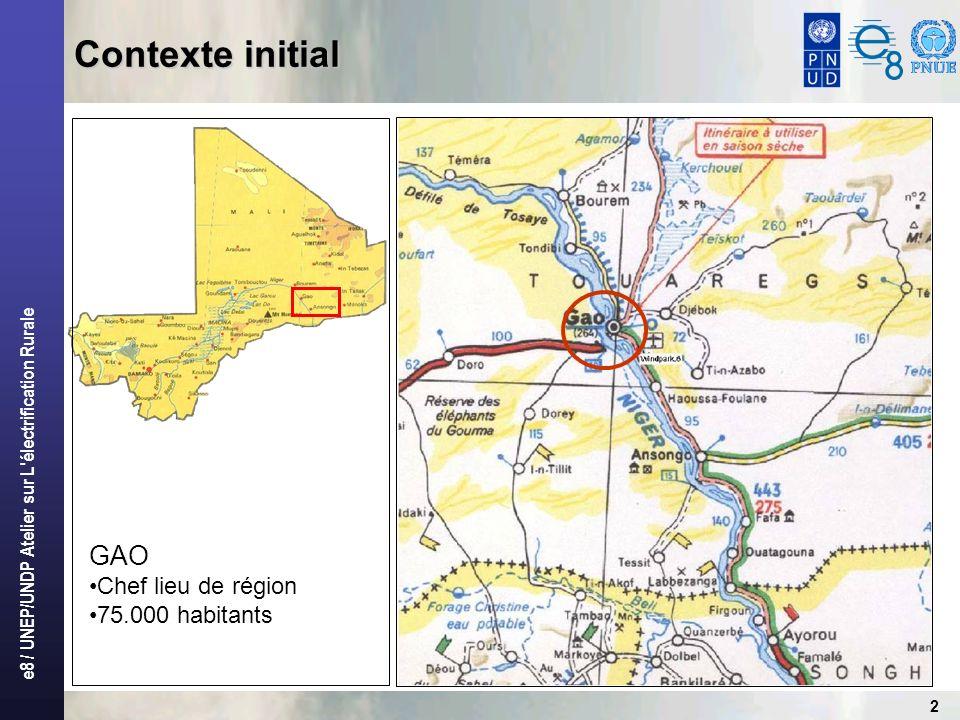 e8 / UNEP/UNDP Atelier sur L électrification Rurale 3 Contexte initial(2) GAO 3 – 4 MW installés pour environ 75.000 habitants Coûts de production élevés (150 à 165 F CFA/kWh en 2006)