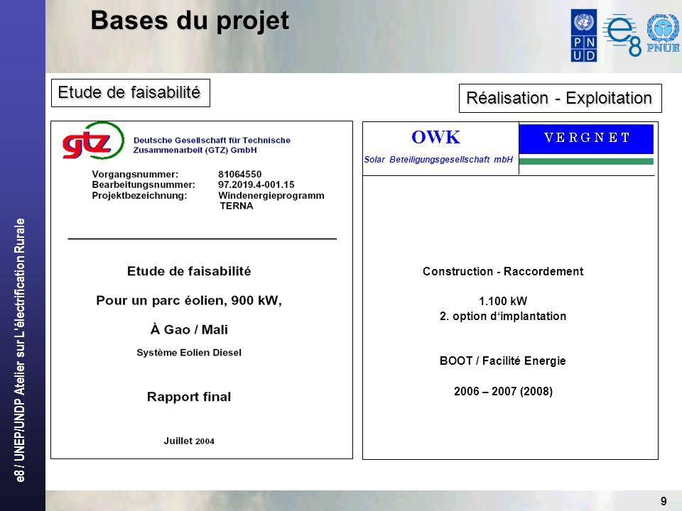 e8 / UNEP/UNDP Atelier sur L électrification Rurale 20 Perspectives Accord UE / Facilité énergie Accords de financement (Eole Gao avec la BAD, ECO Partner, AFD, DEG ….) Finalisation du contrat de rachat délectricité (Eole Gao – GDM - EDM SA) BOOT (GDM et Eole Gao)