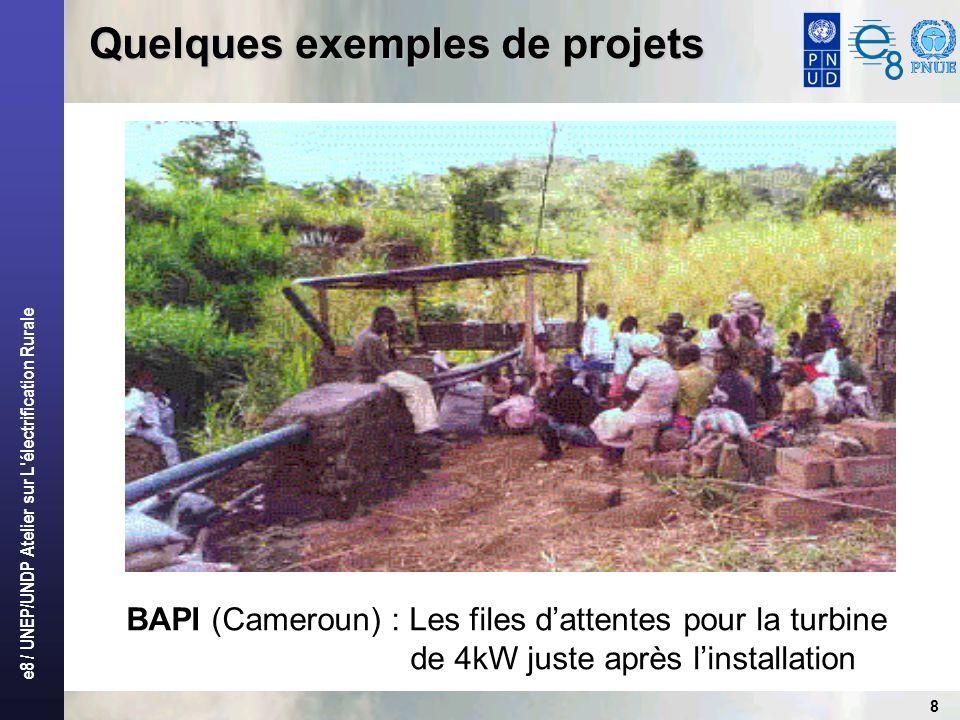 e8 / UNEP/UNDP Atelier sur L électrification Rurale 8 Quelques exemples de projets BAPI (Cameroun) : Les files dattentes pour la turbine de 4kW juste après linstallation