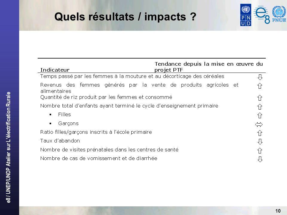 e8 / UNEP/UNDP Atelier sur L électrification Rurale 10 Quels résultats / impacts