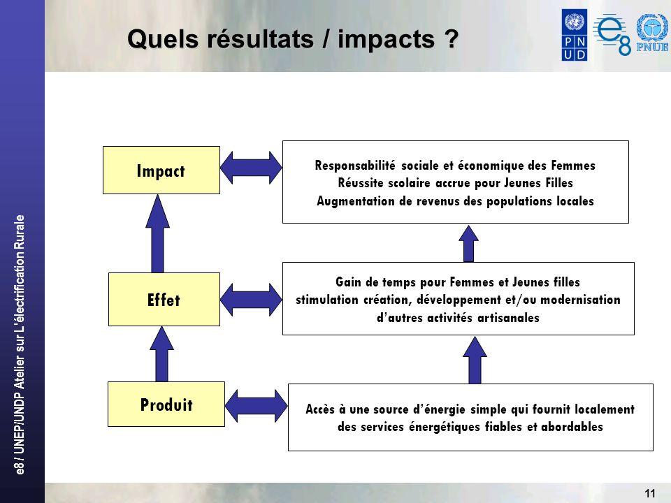 e8 / UNEP/UNDP Atelier sur L électrification Rurale 11 Quels résultats / impacts .