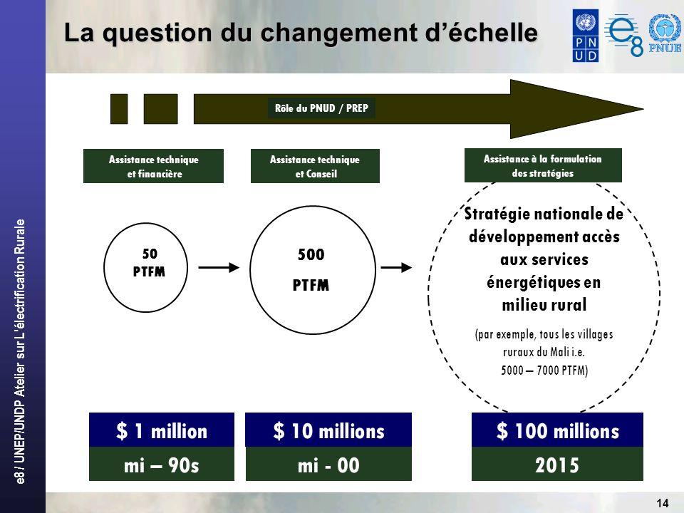 e8 / UNEP/UNDP Atelier sur L électrification Rurale 14 La question du changement déchelle $ 1 million 50 PTFM 500 PTFM Stratégie nationale de développement accès aux services énergétiques en milieu rural (par exemple, tous les villages ruraux du Mali i.e.