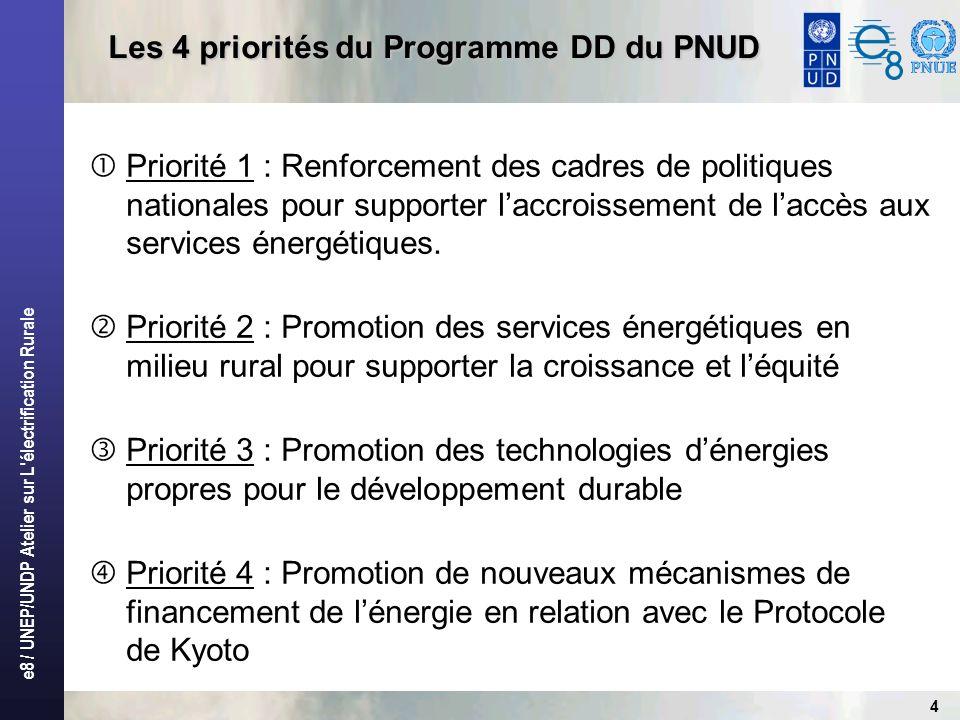 e8 / UNEP/UNDP Atelier sur L électrification Rurale 5 Priorités & du programme DD du PNUD Accès aux services énergétiques en milieu rural repose sur limpératif de développement dapplications productives qui sont indispensables pour : La lutte contre la pauvreté La croissance économique Léquité genre La PTFM : une réponse en lien avec & La PTFM : une réponse en lien avec &