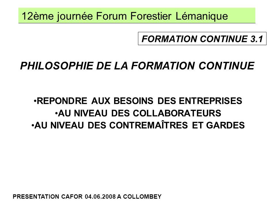 12ème journée Forum Forestier Lémanique PRESENTATION CAFOR 04.06.2008 A COLLOMBEY REPONDRE AUX BESOINS DES ENTREPRISES AU NIVEAU DES COLLABORATEURS AU NIVEAU DES CONTREMAÎTRES ET GARDES PHILOSOPHIE DE LA FORMATION CONTINUE FORMATION CONTINUE 3.1