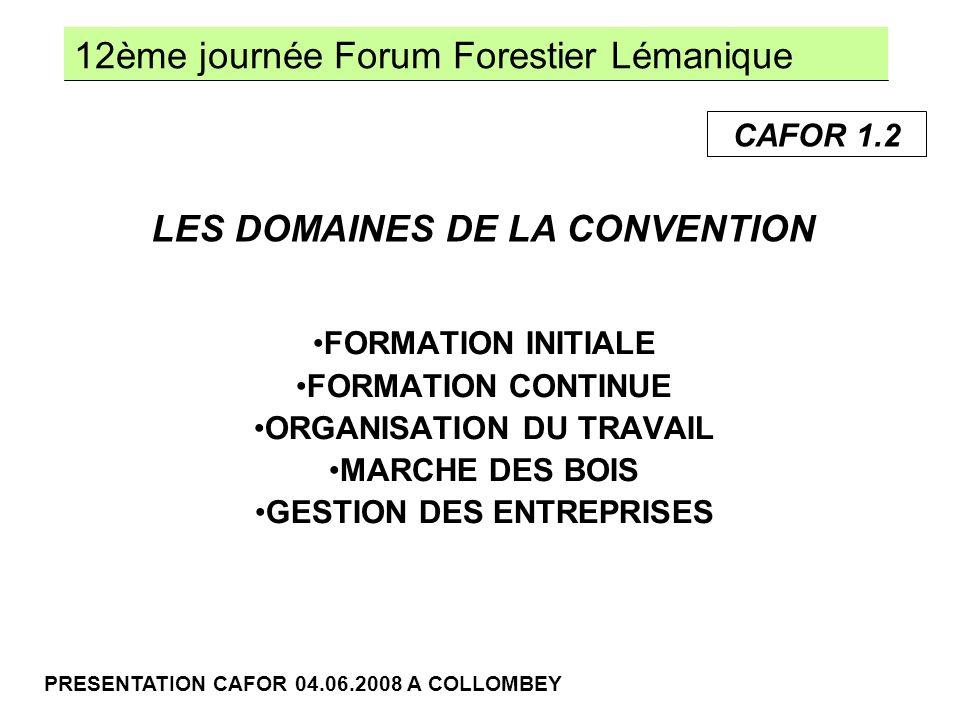 12ème journée Forum Forestier Lémanique PRESENTATION CAFOR 04.06.2008 A COLLOMBEY FORMATION INITIALE FORMATION CONTINUE ORGANISATION DU TRAVAIL MARCHE DES BOIS GESTION DES ENTREPRISES LES DOMAINES DE LA CONVENTION CAFOR 1.2