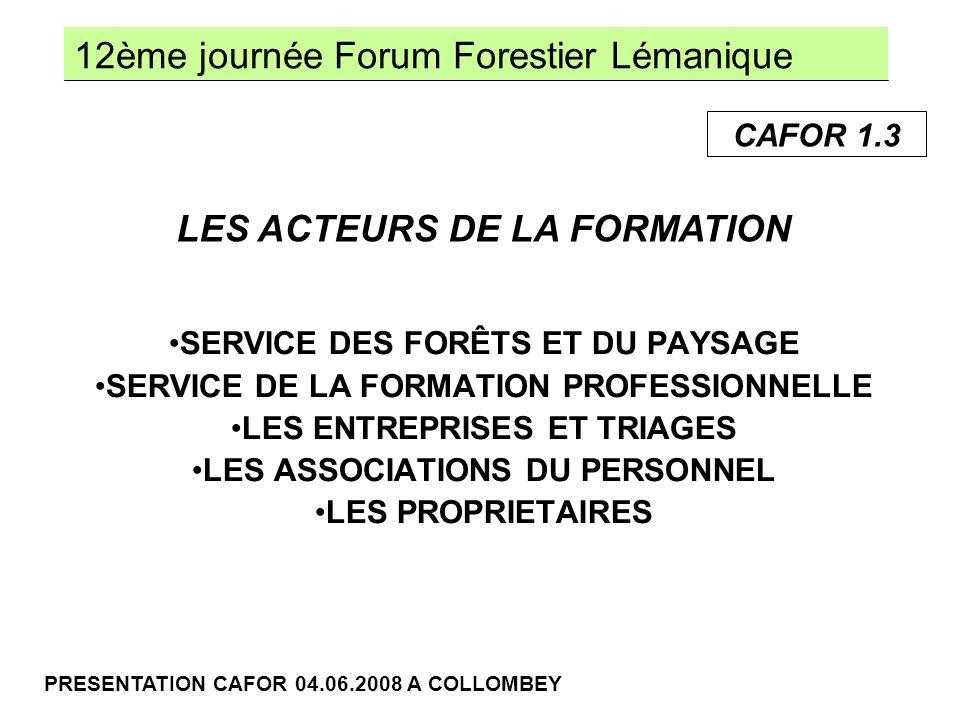12ème journée Forum Forestier Lémanique PRESENTATION CAFOR 04.06.2008 A COLLOMBEY SERVICE DES FORÊTS ET DU PAYSAGE SERVICE DE LA FORMATION PROFESSIONNELLE LES ENTREPRISES ET TRIAGES LES ASSOCIATIONS DU PERSONNEL LES PROPRIETAIRES LES ACTEURS DE LA FORMATION CAFOR 1.3