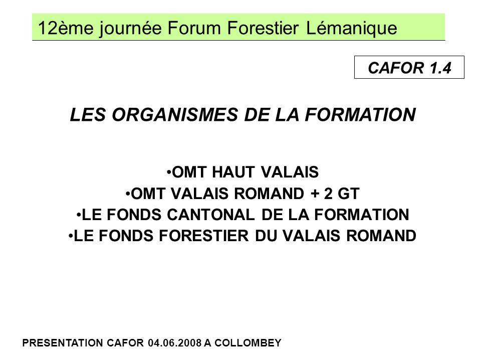 12ème journée Forum Forestier Lémanique PRESENTATION CAFOR 04.06.2008 A COLLOMBEY MEDIA TRAINING GPS LUTTE CONTRE LES NEOPHYTES OUVRAGES DE STABILISATION RECOLTE DES BOIS SECURITE EN ENTREPRISE LE CATALOGUE 2007 FORMATION CONTINUE 3.5