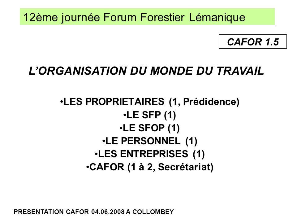 12ème journée Forum Forestier Lémanique PRESENTATION CAFOR 04.06.2008 A COLLOMBEY FORMATION EN ENTREPRISE FORMATION EN CENTRE DE FORMATION FORMATION EN COURS PRATIQUE PHILOSOPHIE DE LA FORMATION INITIALE FORMATION INITIALE 2.1