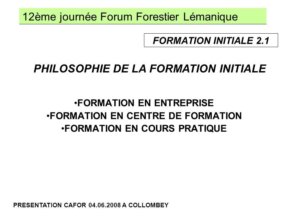 12ème journée Forum Forestier Lémanique PRESENTATION CAFOR 04.06.2008 A COLLOMBEY LORDONNANCE FEDERALE CFC FB REPARTITION CLAIRE DES RESPONSABILITES LOMT – CH ET CANTONAL(ES) LES FONDS POUR LA FORMATION LES TROIS DOMAINES SONT NOTES LES NOUVEAUX OUTILS FORMATION INITIALE 2.2