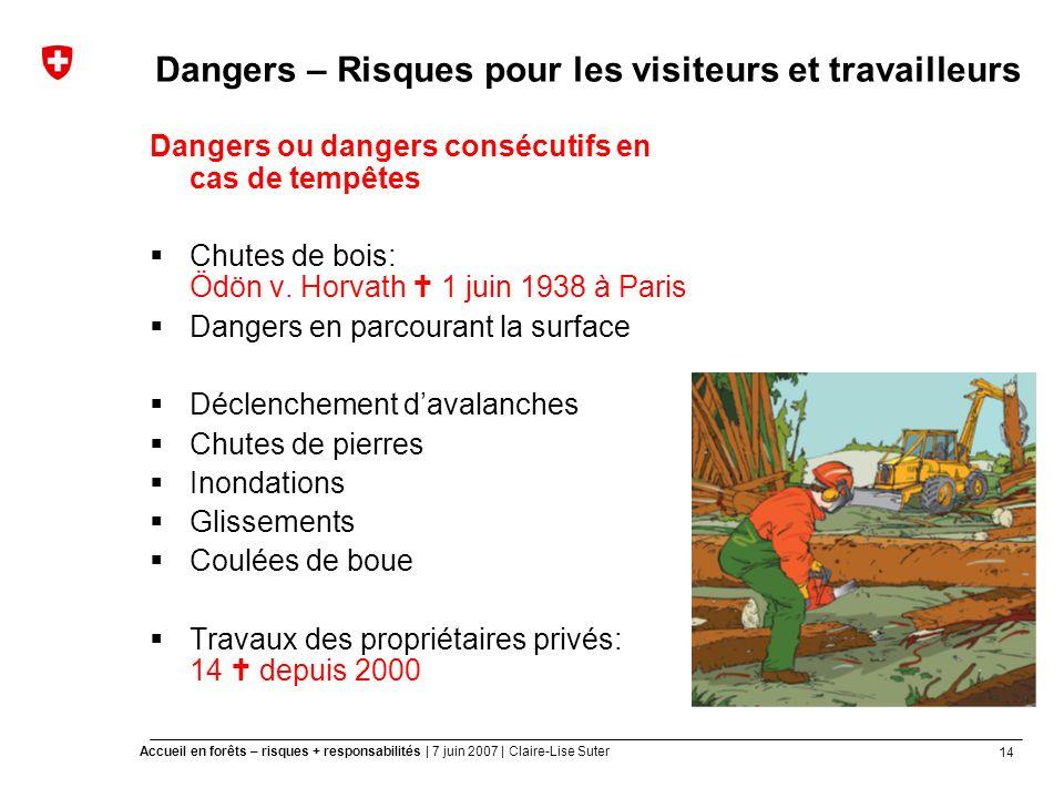 14 Accueil en forêts – risques + responsabilités | 7 juin 2007 | Claire-Lise Suter Dangers – Risques pour les visiteurs et travailleurs Dangers ou dangers consécutifs en cas de tempêtes Chutes de bois: Ödön v.
