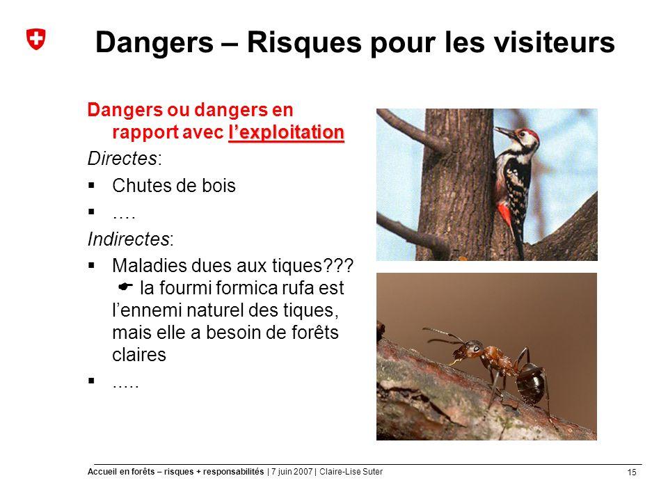 15 Accueil en forêts – risques + responsabilités | 7 juin 2007 | Claire-Lise Suter Dangers – Risques pour les visiteurs lexploitation Dangers ou dangers en rapport avec lexploitation Directes: Chutes de bois ….