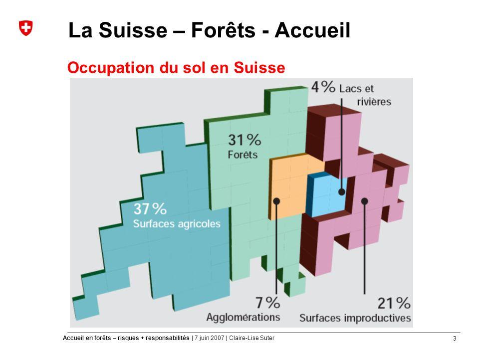 3 Accueil en forêts – risques + responsabilités | 7 juin 2007 | Claire-Lise Suter La Suisse – Forêts - Accueil Occupation du sol en Suisse