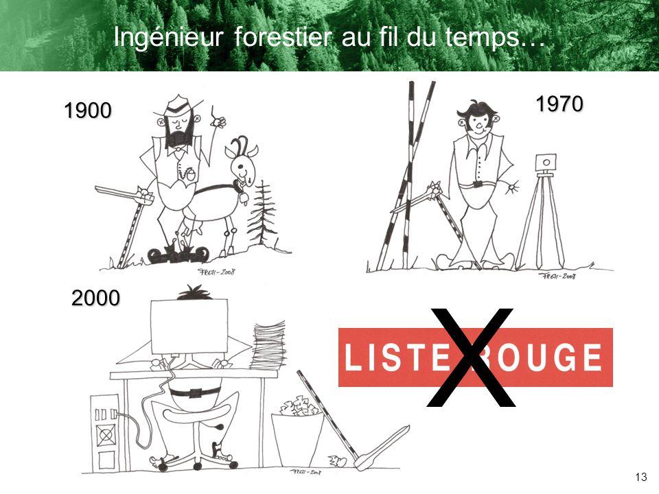 13 Ingénieur forestier au fil du temps… 1900 1970 2000 X