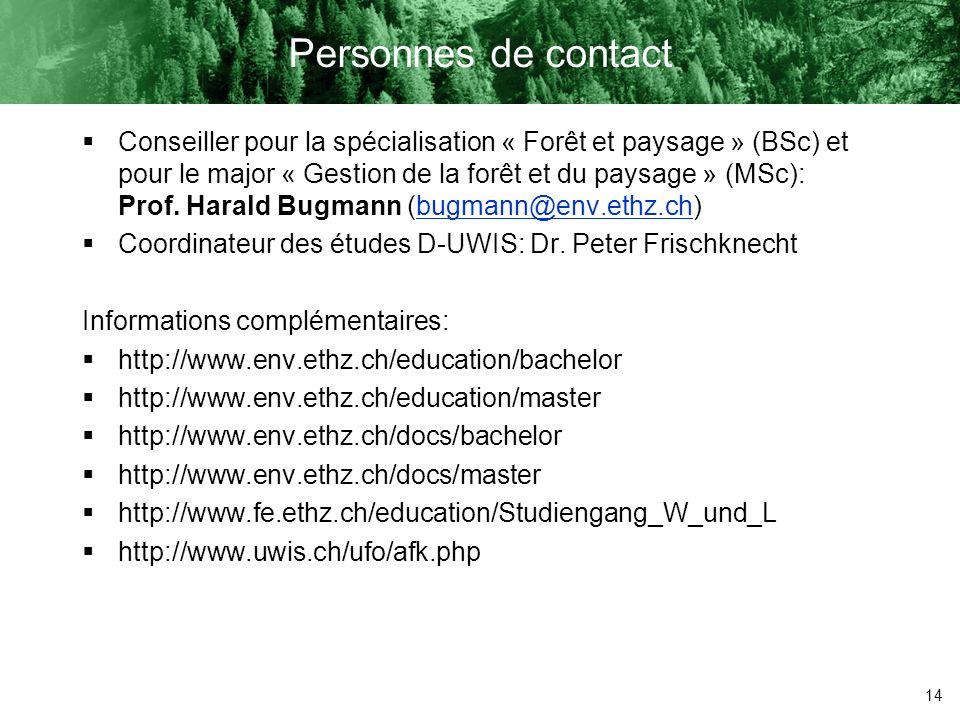 14 Personnes de contact Conseiller pour la spécialisation « Forêt et paysage » (BSc) et pour le major « Gestion de la forêt et du paysage » (MSc): Pro