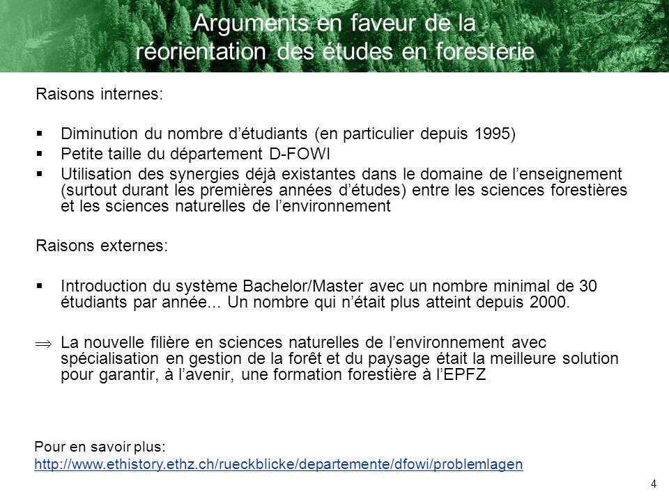 4 Arguments en faveur de la réorientation des études en foresterie Raisons internes: Diminution du nombre détudiants (en particulier depuis 1995) Peti