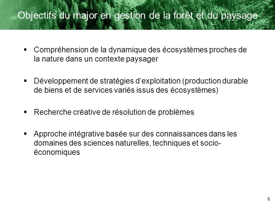 6 Objectifs du major en gestion de la forêt et du paysage Compréhension de la dynamique des écosystèmes proches de la nature dans un contexte paysager