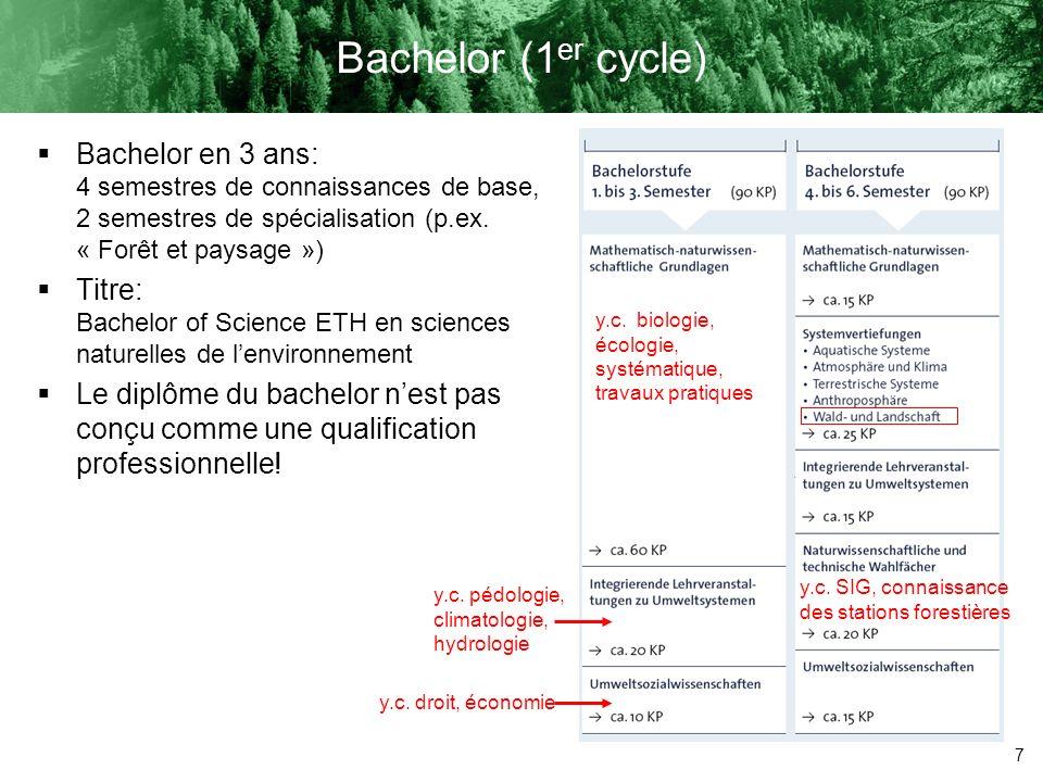 7 Bachelor (1 er cycle) Bachelor en 3 ans: 4 semestres de connaissances de base, 2 semestres de spécialisation (p.ex. « Forêt et paysage ») Titre: Bac