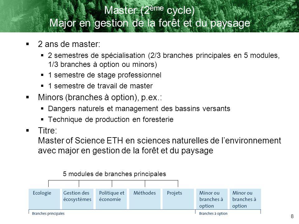 8 Master (2 ème cycle) Major en gestion de la forêt et du paysage 2 ans de master: 2 semestres de spécialisation (2/3 branches principales en 5 module