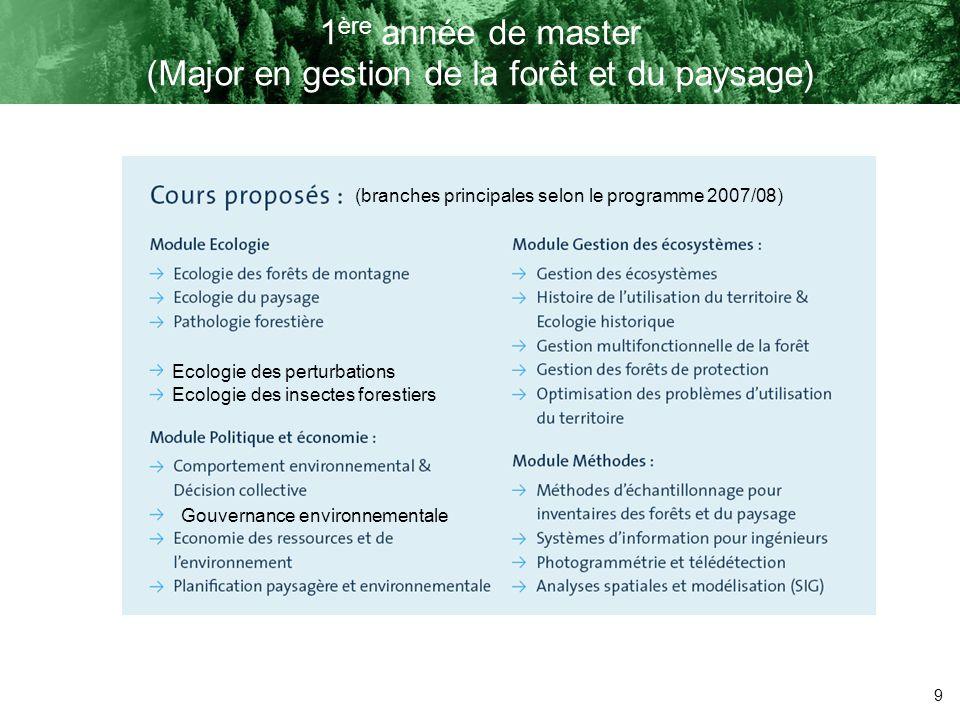 9 1 ère année de master (Major en gestion de la forêt et du paysage) Ecologie des perturbations Ecologie des insectes forestiers (branches principales