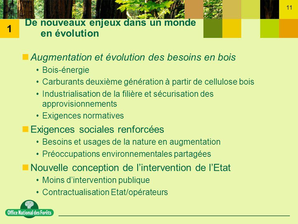 11 De nouveaux enjeux dans un monde en évolution Augmentation et évolution des besoins en bois Bois-énergie Carburants deuxième génération à partir de