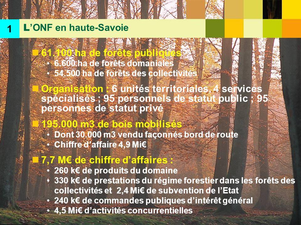 12 61.100 ha de forêts publiques 6.600 ha de forêts domaniales 54.500 ha de forêts des collectivités Organisation : 6 unités territoriales, 4 services