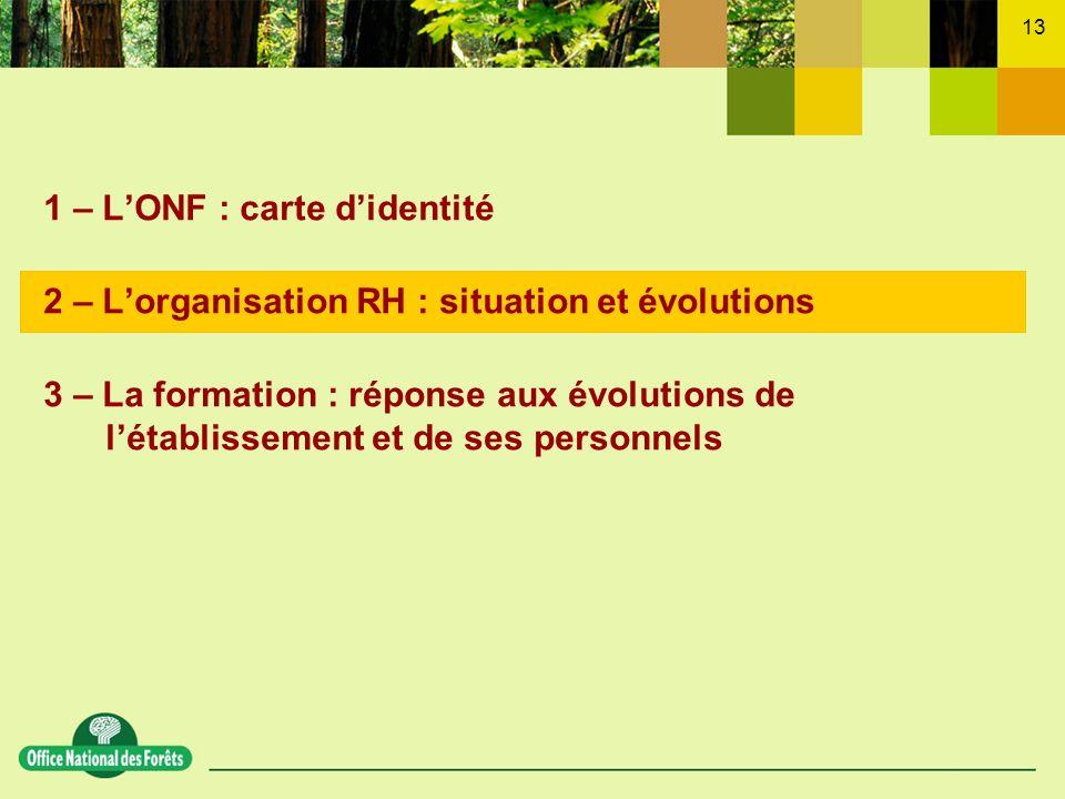 13 1 – LONF : carte didentité 2 – Lorganisation RH : situation et évolutions 3 – La formation : réponse aux évolutions de létablissement et de ses per