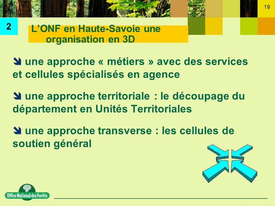 19 LONF en Haute-Savoie une organisation en 3D une approche territoriale : le découpage du département en Unités Territoriales une approche « métiers