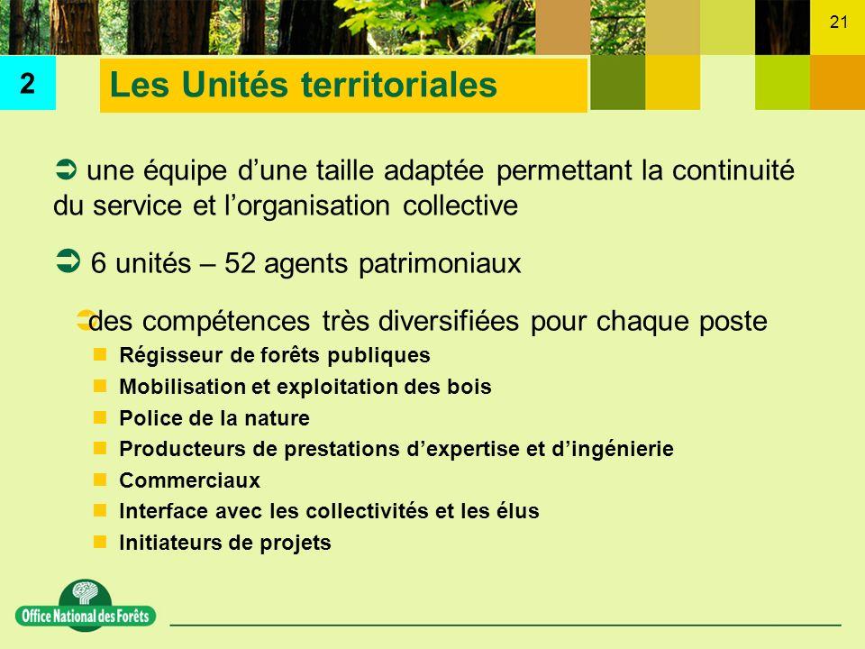 21 Les Unités territoriales une équipe dune taille adaptée permettant la continuité du service et lorganisation collective 6 unités – 52 agents patrim