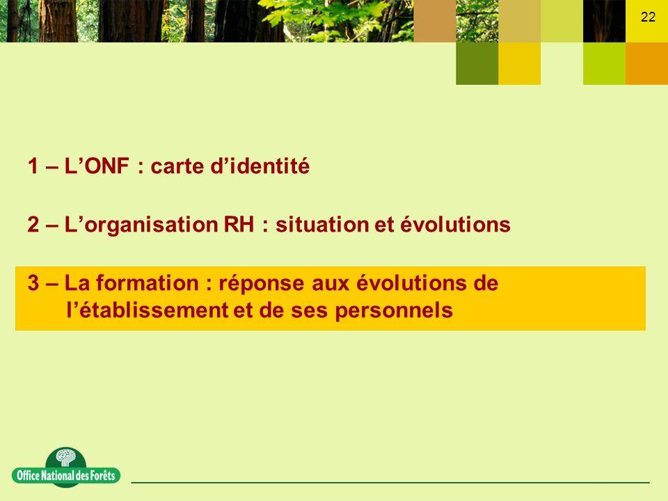 22 1 – LONF : carte didentité 2 – Lorganisation RH : situation et évolutions 3 – La formation : réponse aux évolutions de létablissement et de ses per