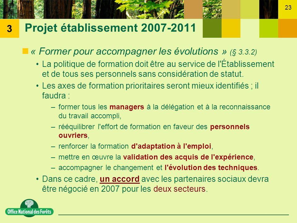23 Projet établissement 2007-2011 « Former pour accompagner les évolutions » (§ 3.3.2) La politique de formation doit être au service de l'Établisseme