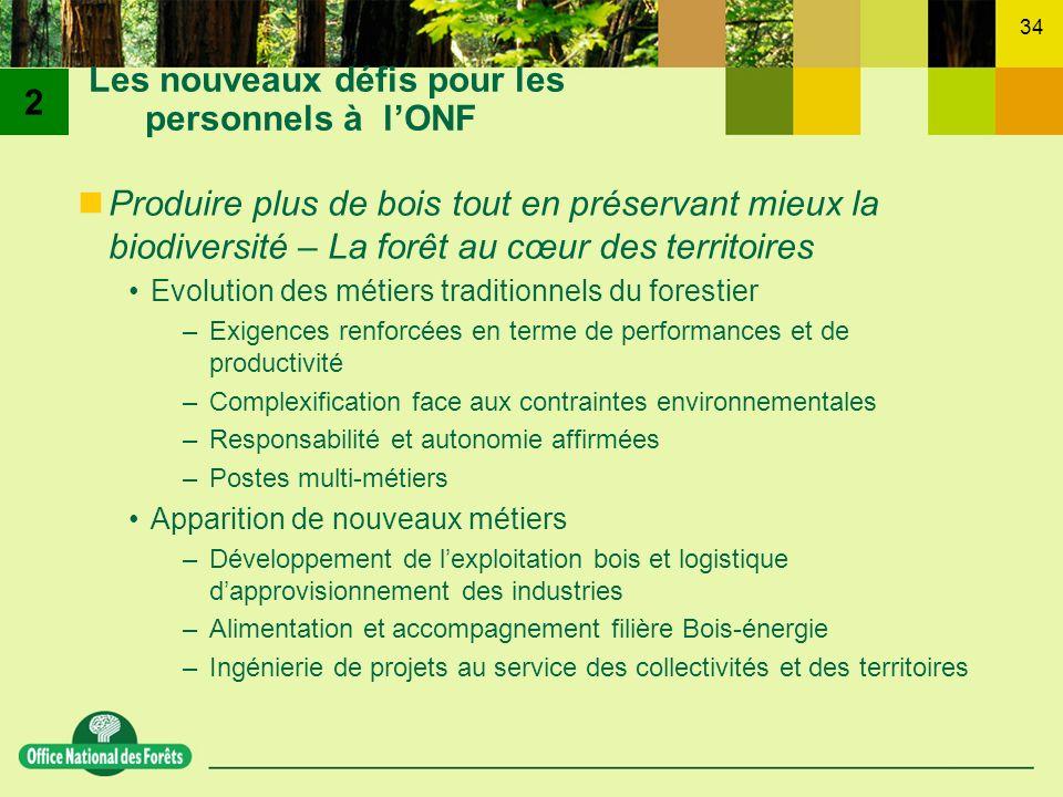 34 Les nouveaux défis pour les personnels à lONF Produire plus de bois tout en préservant mieux la biodiversité – La forêt au cœur des territoires Evo