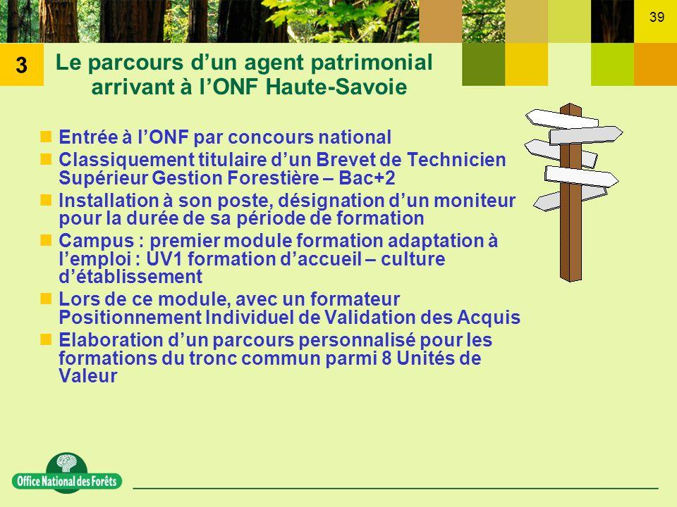 39 Le parcours dun agent patrimonial arrivant à lONF Haute-Savoie Entrée à lONF par concours national Classiquement titulaire dun Brevet de Technicien
