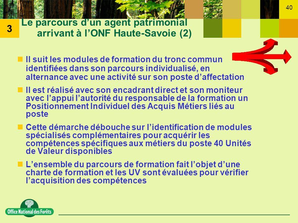40 Le parcours dun agent patrimonial arrivant à lONF Haute-Savoie (2) Il suit les modules de formation du tronc commun identifiées dans son parcours i