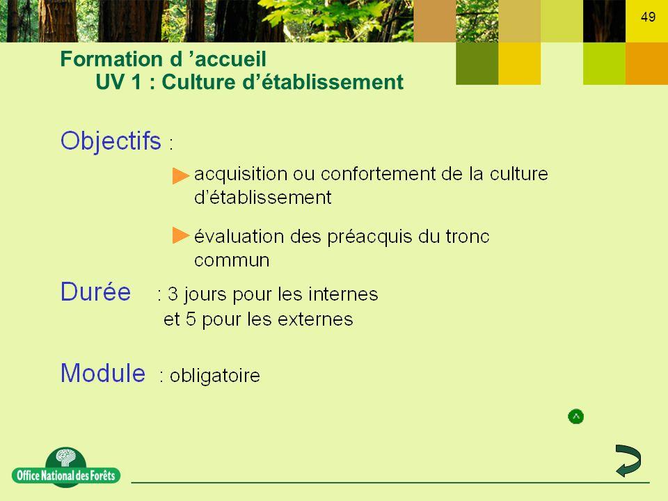 49 Formation d accueil UV 1 : Culture détablissement