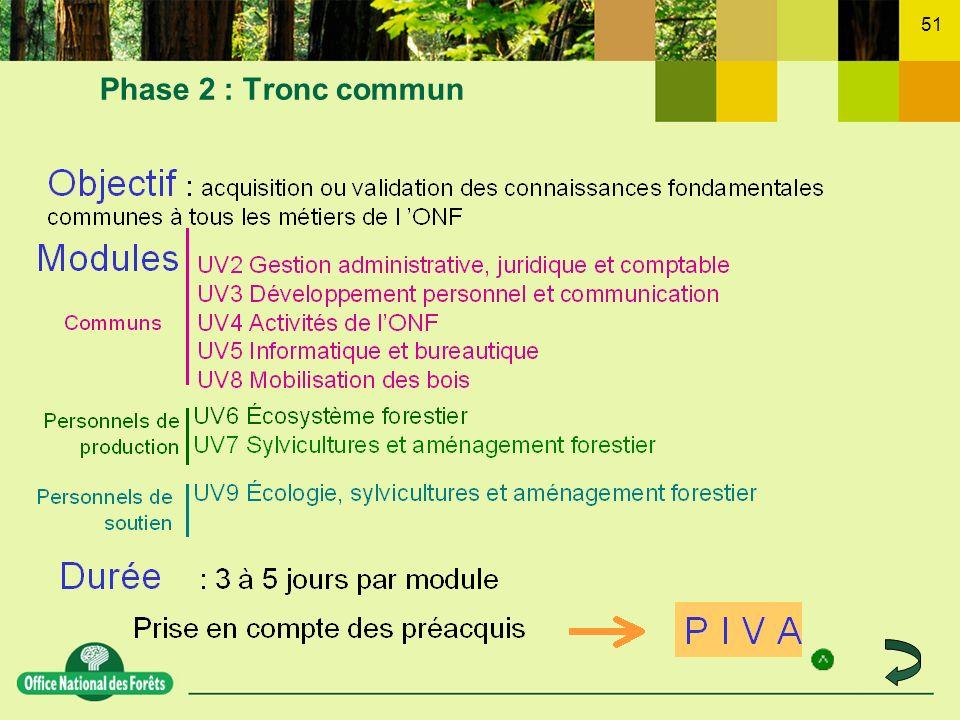 51 Phase 2 : Tronc commun