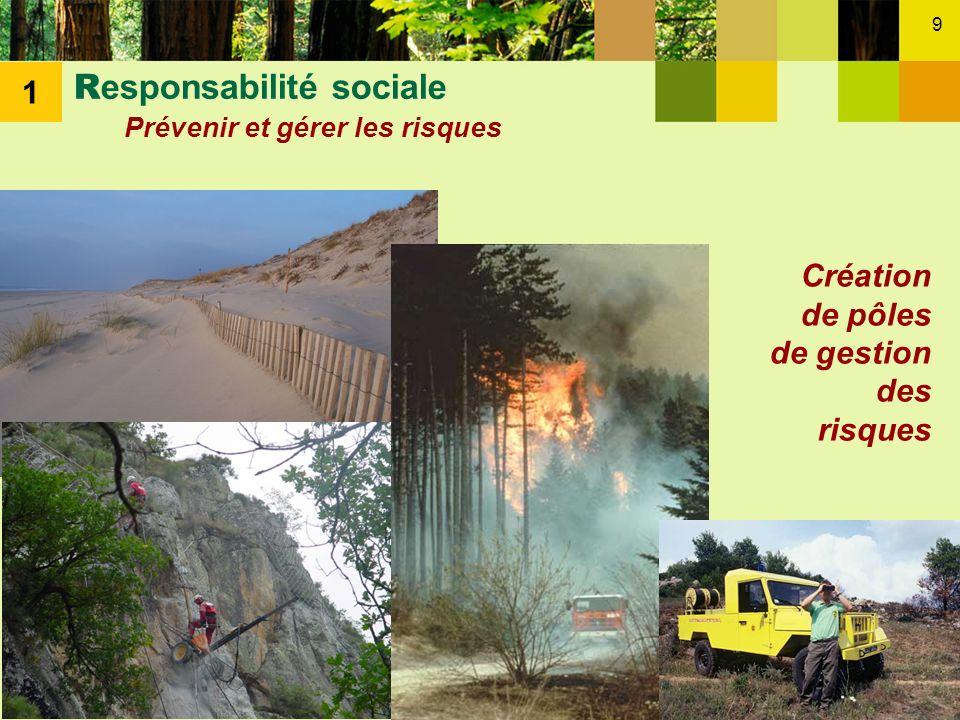 9 R esponsabilité sociale Prévenir et gérer les risques Création de pôles de gestion des risques 1