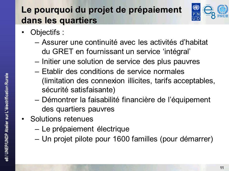 e8 / UNEP/UNDP Atelier sur L'électrification Rurale 11 Le pourquoi du projet de prépaiement dans les quartiers Objectifs : –Assurer une continuité ave