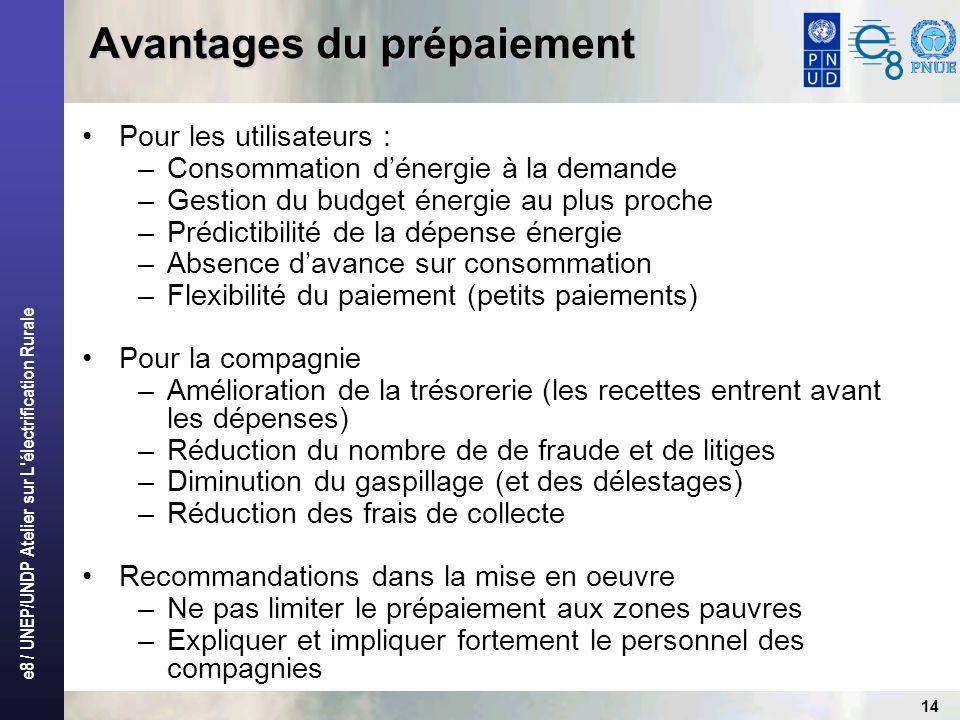 e8 / UNEP/UNDP Atelier sur L'électrification Rurale 14 Avantages du prépaiement Pour les utilisateurs : –Consommation dénergie à la demande –Gestion d