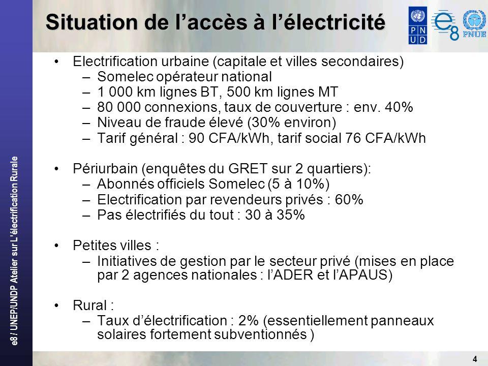 e8 / UNEP/UNDP Atelier sur L électrification Rurale 5 Quartiers périurbains de Nouakchott Faible couverture du réseau Somelec : 5 à 10% Vente pirate par des revendeurs privés : 60% des maisons Les revendeurs privés : –Disposent dun compteur Somelec –Achètent en gros lélectricité à la Somelec (circuits de paiement non clairement identifiés) –Installent des longs câbles sur le sable jusquaux maisons (quelquefois plus de 1 km) –Vendent lélectricité au forfait ( 5000 CFA/mois pour deux lampes et une TV) Au kWh (env.