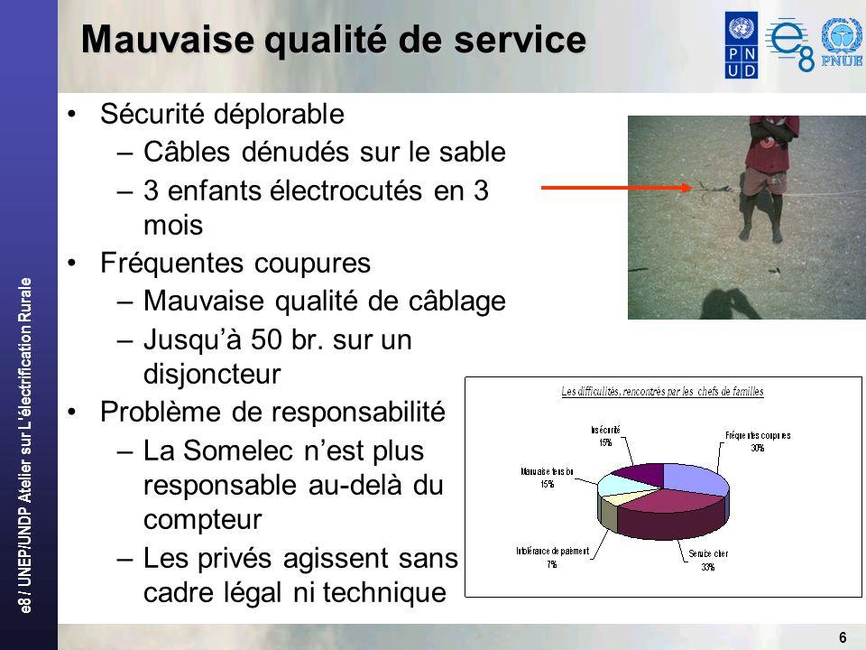 e8 / UNEP/UNDP Atelier sur L'électrification Rurale 6 Mauvaise qualité de service Sécurité déplorable –Câbles dénudés sur le sable –3 enfants électroc