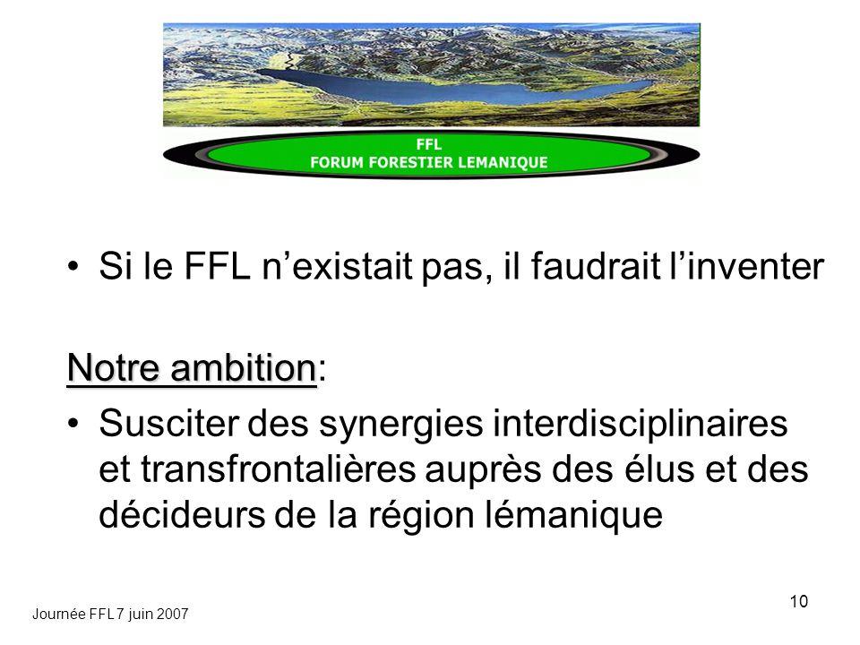 Journée FFL 7 juin 2007 10 Si le FFL nexistait pas, il faudrait linventer Notre ambition Notre ambition: Susciter des synergies interdisciplinaires et transfrontalières auprès des élus et des décideurs de la région lémanique