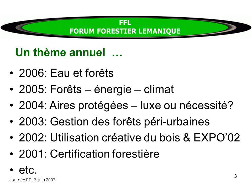 Journée FFL 7 juin 2007 3 Un thème annuel … 2006: Eau et forêts 2005: Forêts – énergie – climat 2004: Aires protégées – luxe ou nécessité? 2003: Gesti