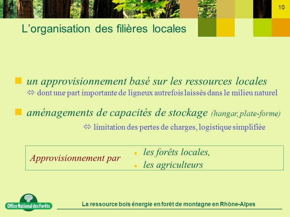 La ressource bois énergie en forêt de montagne en Rhône-Alpes 10 Lorganisation des filières locales un approvisionnement basé sur les ressources local