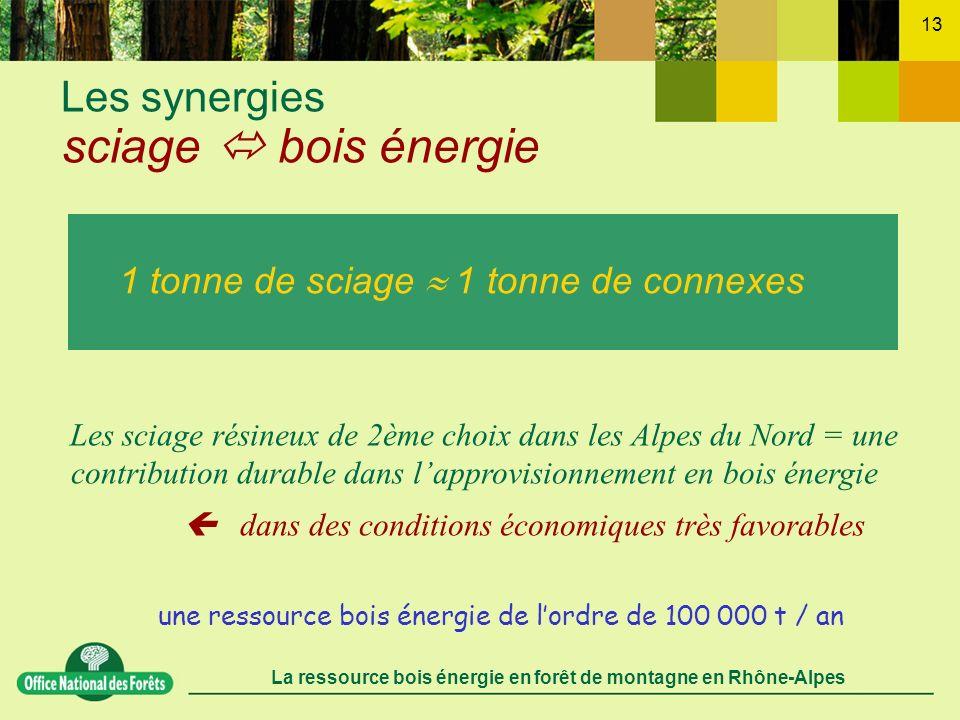 La ressource bois énergie en forêt de montagne en Rhône-Alpes 13 Les synergies sciage bois énergie Les sciage résineux de 2ème choix dans les Alpes du
