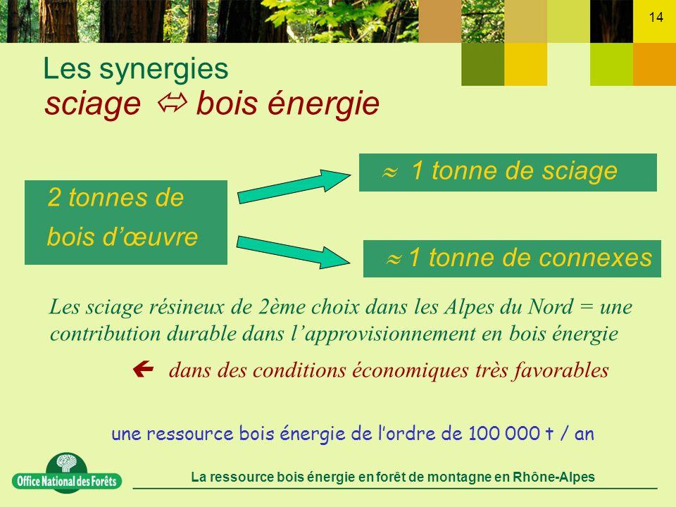 La ressource bois énergie en forêt de montagne en Rhône-Alpes 14 Les synergies sciage bois énergie Les sciage résineux de 2ème choix dans les Alpes du