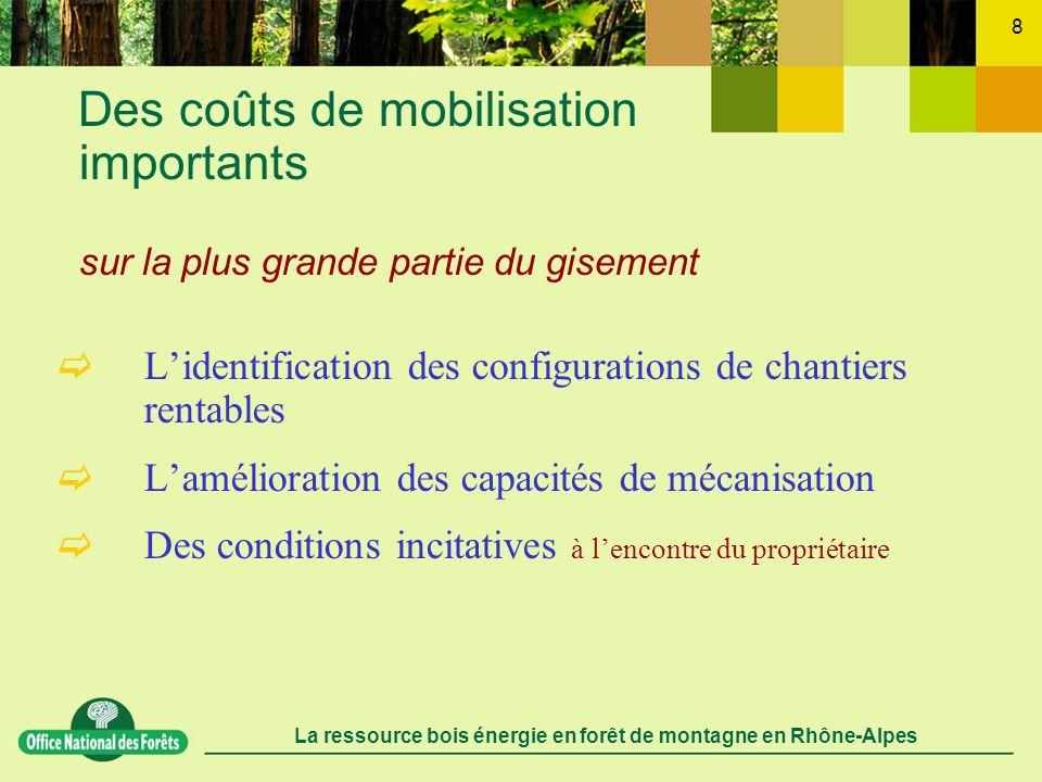 La ressource bois énergie en forêt de montagne en Rhône-Alpes 8 Des coûts de mobilisation importants sur la plus grande partie du gisement Lidentifica