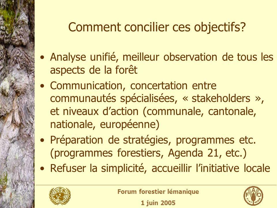 Forum forestier lémanique 1 juin 2005 Comment concilier ces objectifs.
